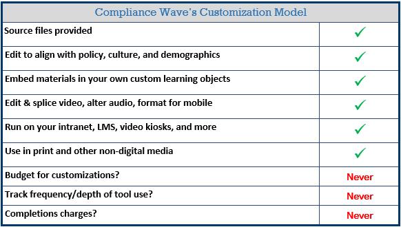 Customization_Model