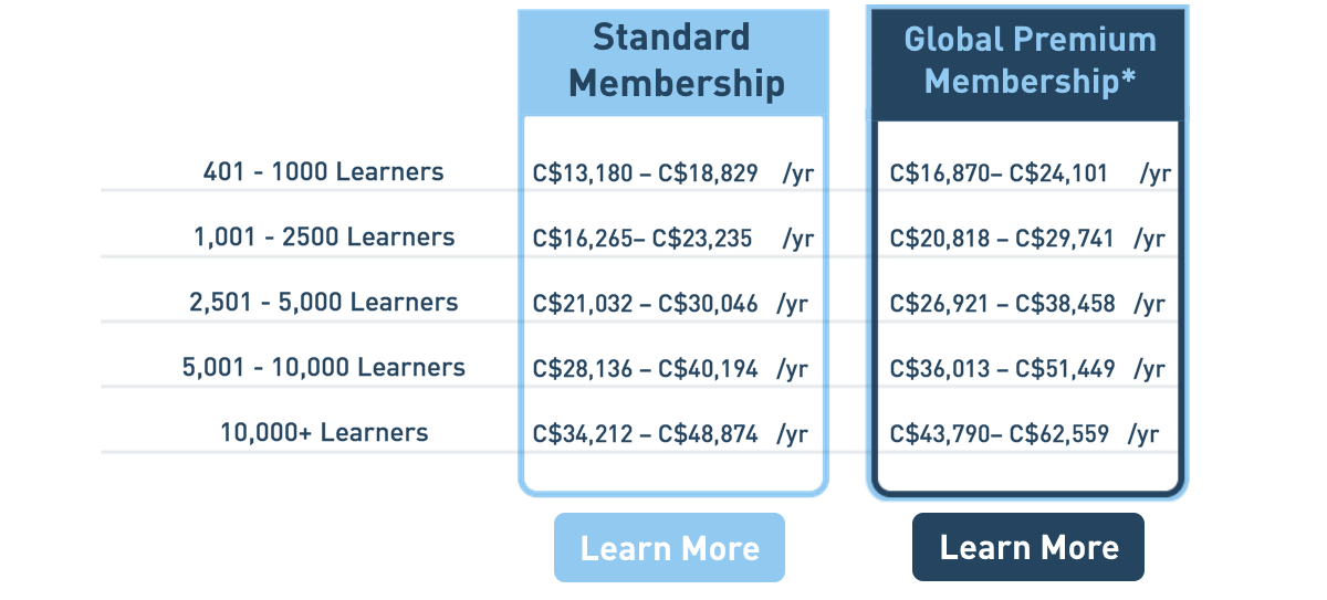 Pricing Sheet (CAD)