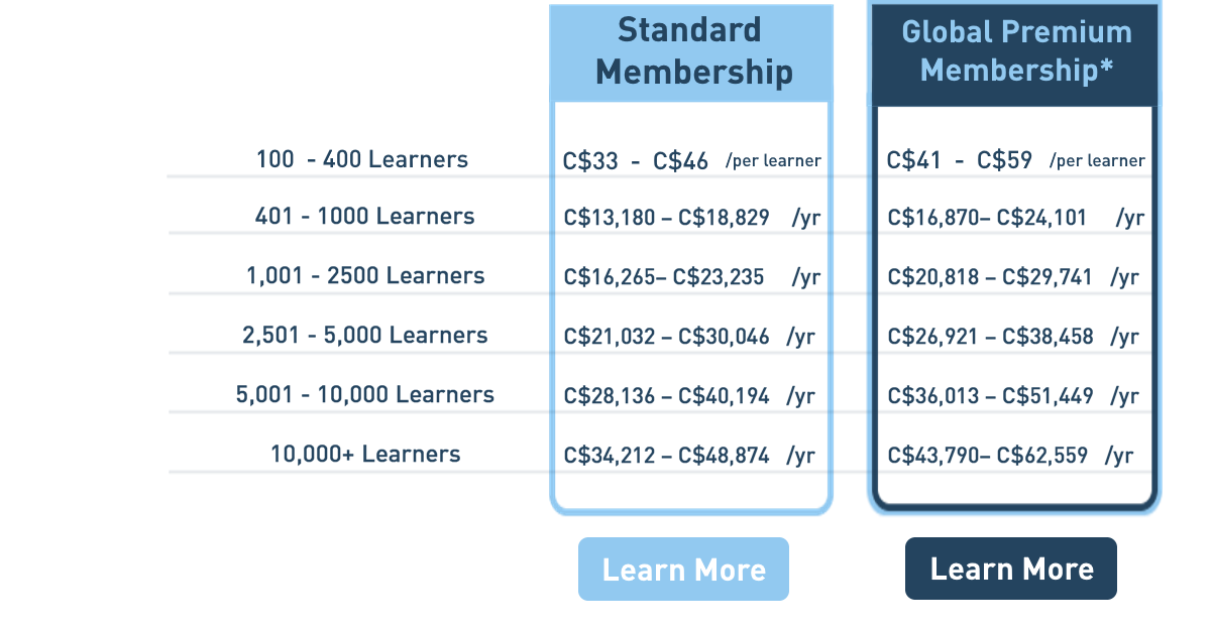 Pricing Sheet (CAD)_102119