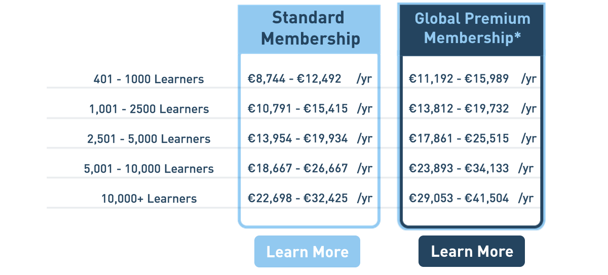 Pricing Sheet (EUR)